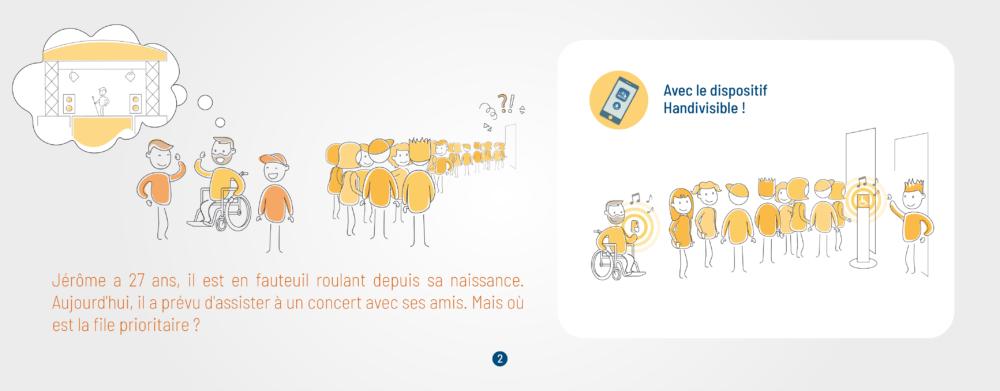 Handivisible - où est la file prioritaire dans les concerts ?