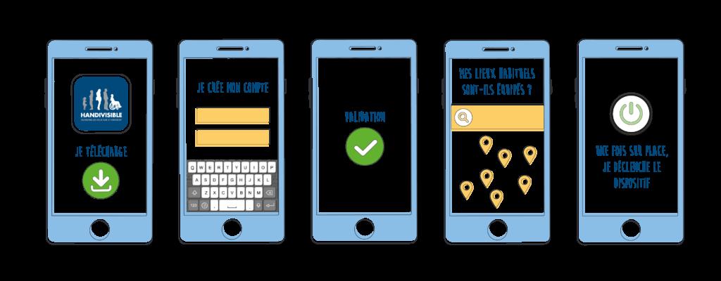 Aperçu application mobile Handivisible